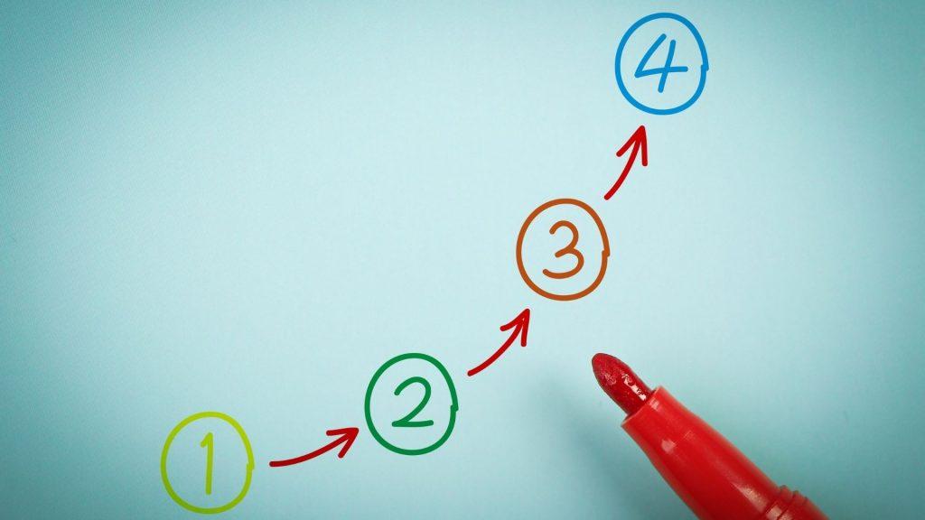 qual a hora de começar a empreender? entenda os passos